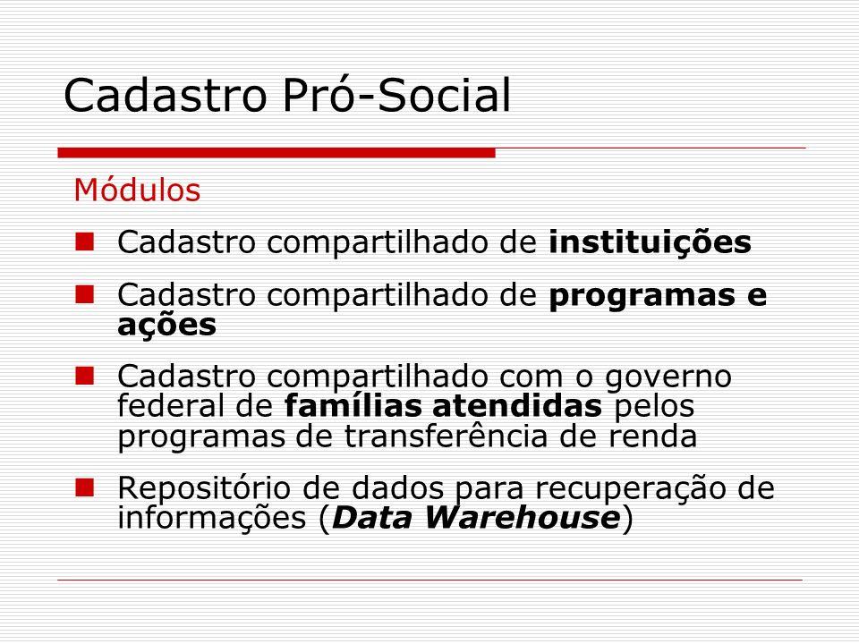 Cadastro Pró-Social Módulos Cadastro compartilhado de instituições Cadastro compartilhado de programas e ações Cadastro compartilhado com o governo fe