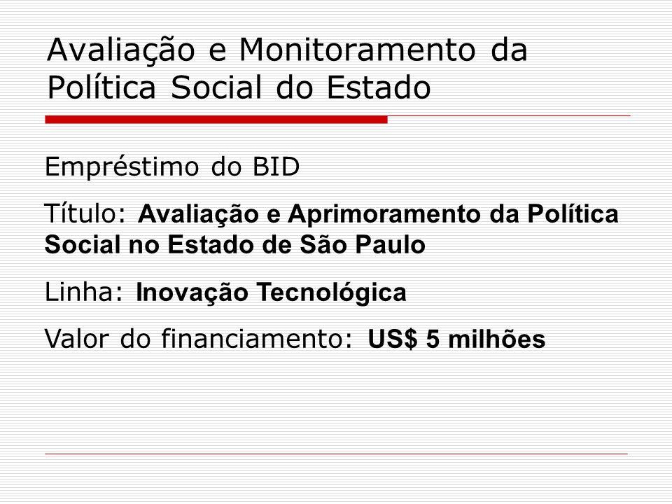 Avaliação e Monitoramento da Política Social do Estado Empréstimo do BID Título: Avaliação e Aprimoramento da Política Social no Estado de São Paulo L