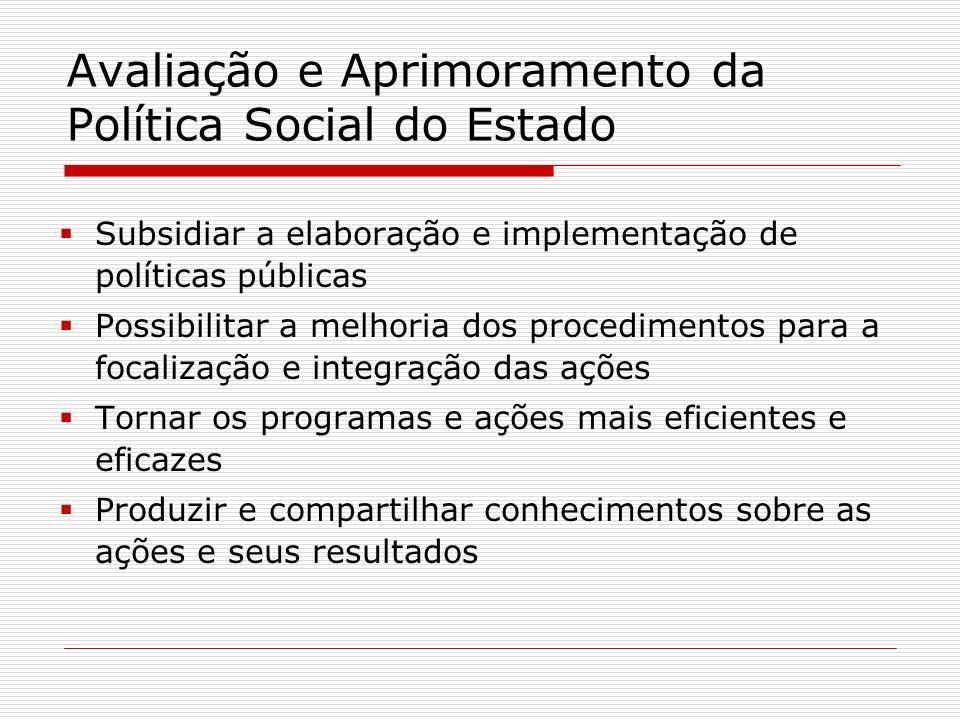 Avaliação e Aprimoramento da Política Social do Estado Subsidiar a elaboração e implementação de políticas públicas Possibilitar a melhoria dos proced