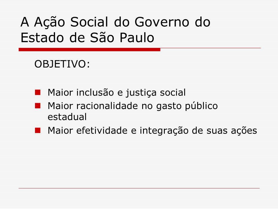 A Ação Social do Governo do Estado de São Paulo OBJETIVO: Maior inclusão e justiça social Maior racionalidade no gasto público estadual Maior efetivid
