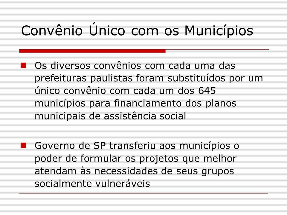 Convênio Único com os Municípios Os diversos convênios com cada uma das prefeituras paulistas foram substituídos por um único convênio com cada um dos