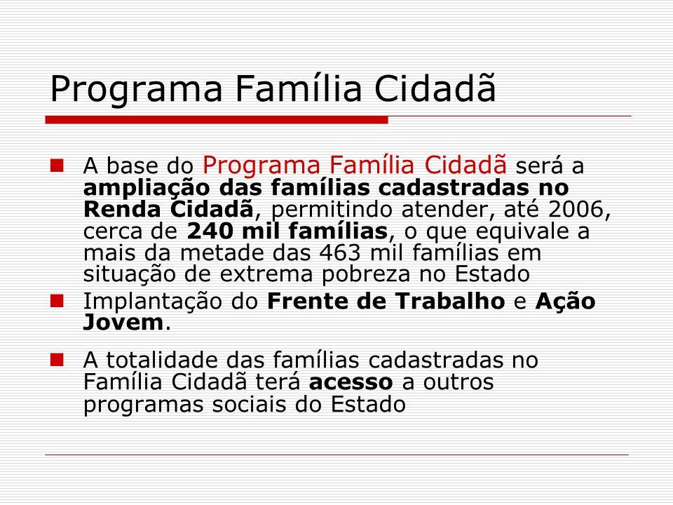 Programa Família Cidadã A base do Programa Família Cidadã será a ampliação das famílias cadastradas no Renda Cidadã, permitindo atender, até 2006, cer