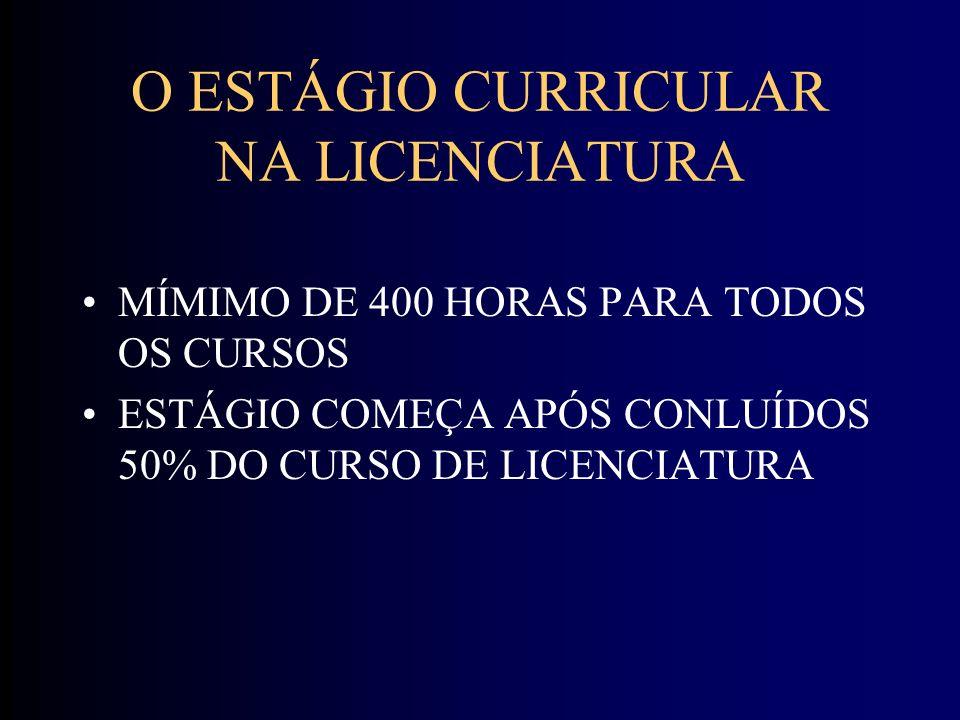 O ESTÁGIO CURRICULAR NA LICENCIATURA MÍMIMO DE 400 HORAS PARA TODOS OS CURSOS ESTÁGIO COMEÇA APÓS CONLUÍDOS 50% DO CURSO DE LICENCIATURA