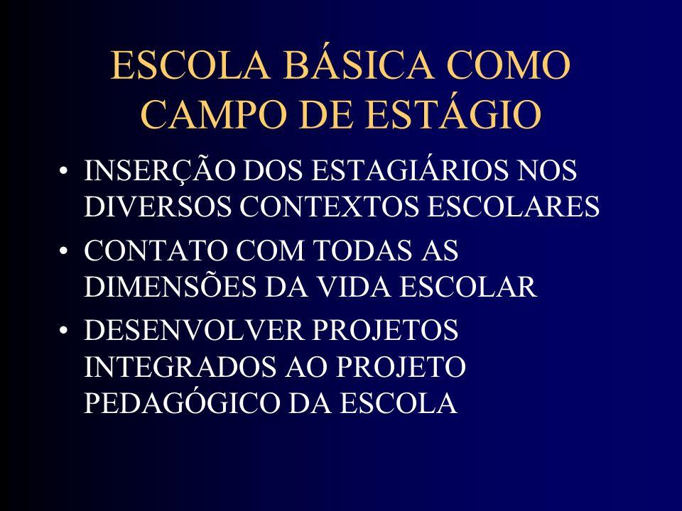 ESCOLA BÁSICA COMO CAMPO DE ESTÁGIO INSERÇÃO DOS ESTAGIÁRIOS NOS DIVERSOS CONTEXTOS ESCOLARES CONTATO COM TODAS AS DIMENSÕES DA VIDA ESCOLAR DESENVOLVER PROJETOS INTEGRADOS AO PROJETO PEDAGÓGICO DA ESCOLA