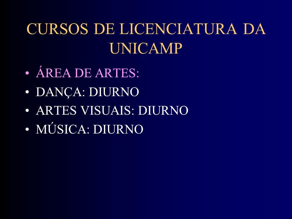 CURSOS DE LICENCIATURA DA UNICAMP ÁREA DE ARTES: DANÇA: DIURNO ARTES VISUAIS: DIURNO MÚSICA: DIURNO