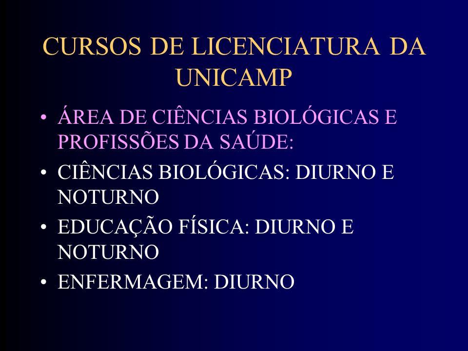 CURSOS DE LICENCIATURA DA UNICAMP ÁREA DE CIÊNCIAS BIOLÓGICAS E PROFISSÕES DA SAÚDE: CIÊNCIAS BIOLÓGICAS: DIURNO E NOTURNO EDUCAÇÃO FÍSICA: DIURNO E NOTURNO ENFERMAGEM: DIURNO