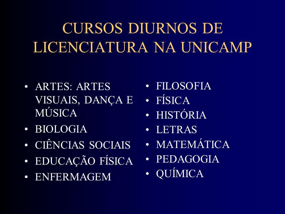 CURSOS DIURNOS DE LICENCIATURA NA UNICAMP ARTES: ARTES VISUAIS, DANÇA E MÚSICA BIOLOGIA CIÊNCIAS SOCIAIS EDUCAÇÃO FÍSICA ENFERMAGEM FILOSOFIA FÍSICA HISTÓRIA LETRAS MATEMÁTICA PEDAGOGIA QUÍMICA