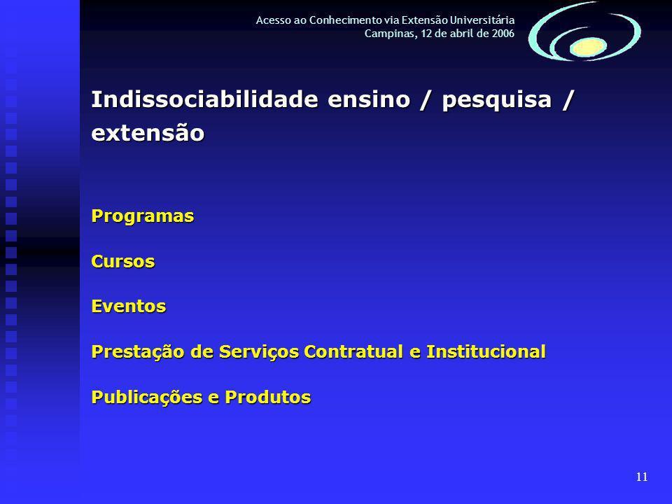 11 Acesso ao Conhecimento via Extensão Universitária Campinas, 12 de abril de 2006 Indissociabilidade ensino / pesquisa / extensão ProgramasCursosEventos Prestação de Serviços Contratual e Institucional Publicações e Produtos