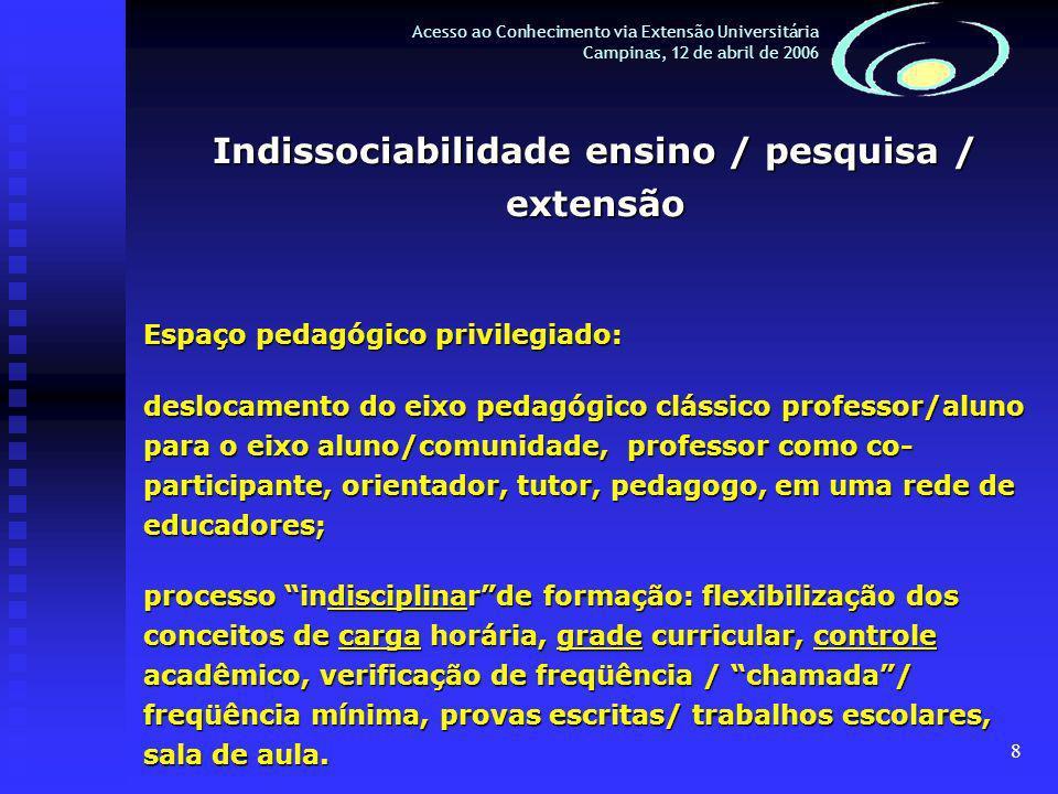 8 Acesso ao Conhecimento via Extensão Universitária Campinas, 12 de abril de 2006 Indissociabilidade ensino / pesquisa / extensão Espaço pedagógico privilegiado: deslocamento do eixo pedagógico clássico professor/aluno para o eixo aluno/comunidade, professor como co- participante, orientador, tutor, pedagogo, em uma rede de educadores; processo indisciplinarde formação: flexibilização dos conceitos de carga horária, grade curricular, controle acadêmico, verificação de freqüência / chamada/ freqüência mínima, provas escritas/ trabalhos escolares, sala de aula.