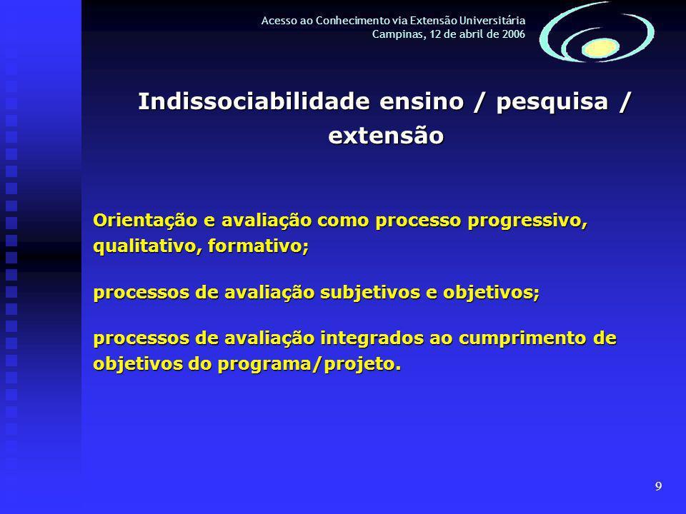 9 Acesso ao Conhecimento via Extensão Universitária Campinas, 12 de abril de 2006 Indissociabilidade ensino / pesquisa / extensão Orientação e avaliação como processo progressivo, qualitativo, formativo; processos de avaliação subjetivos e objetivos; processos de avaliação integrados ao cumprimento de objetivos do programa/projeto.