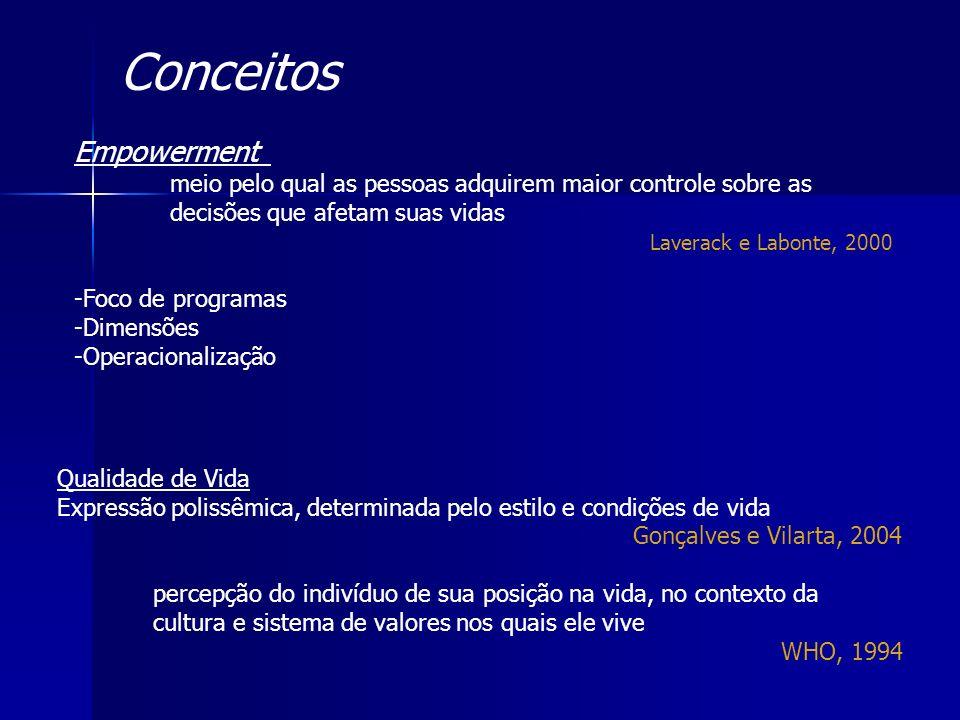Conceitos Empowerment meio pelo qual as pessoas adquirem maior controle sobre as decisões que afetam suas vidas Laverack e Labonte, 2000 -Foco de prog
