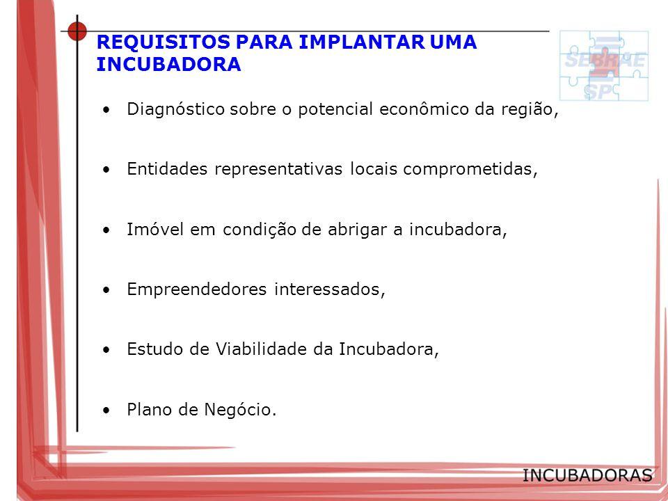 REQUISITOS PARA IMPLANTAR UMA INCUBADORA Diagnóstico sobre o potencial econômico da região, Entidades representativas locais comprometidas, Imóvel em