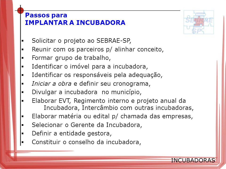 Passos para IMPLANTAR A INCUBADORA Solicitar o projeto ao SEBRAE-SP, Reunir com os parceiros p/ alinhar conceito, Formar grupo de trabalho, Identifica
