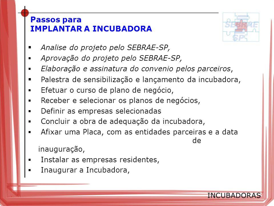 Passos para IMPLANTAR A INCUBADORA Analise do projeto pelo SEBRAE-SP, Aprovação do projeto pelo SEBRAE-SP, Elaboração e assinatura do convenio pelos p