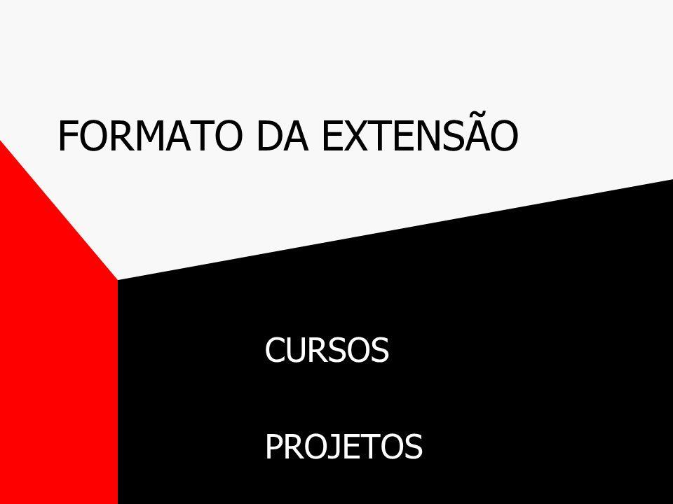 FORMATO DA EXTENSÃO CURSOS PROJETOS