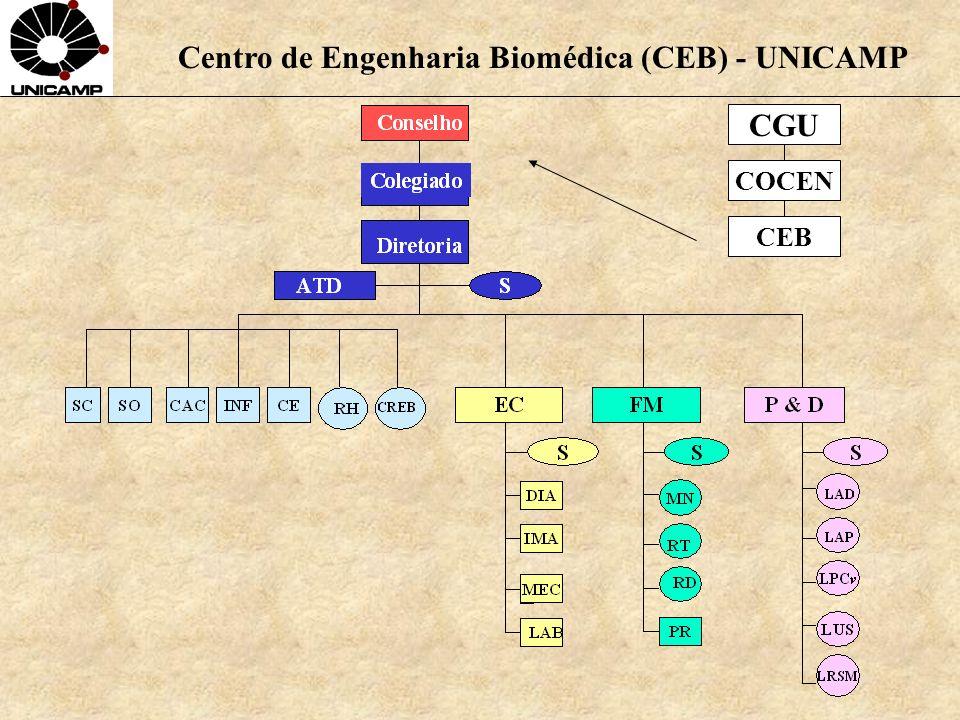 Centro de Engenharia Biomédica (CEB) - UNICAMP CEB COCEN CGU
