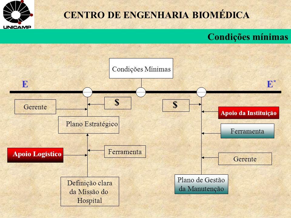 1.Decisão administrativa - Regimento Interno - Organograma 2.