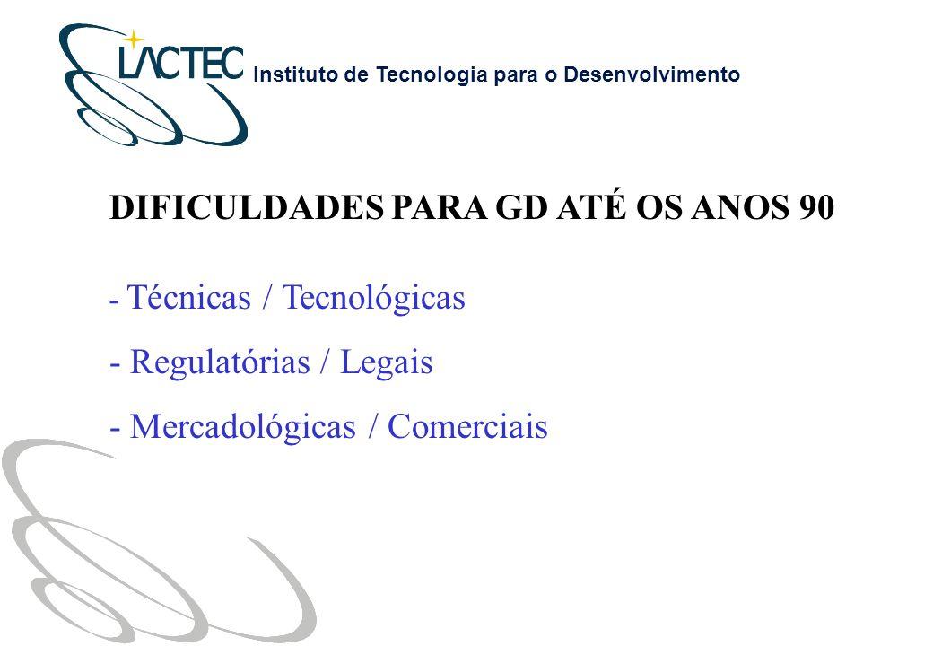 Instituto de Tecnologia para o Desenvolvimento DIFICULDADES PARA GD ATÉ OS ANOS 90 - Técnicas / Tecnológicas - Regulatórias / Legais - Mercadológicas / Comerciais