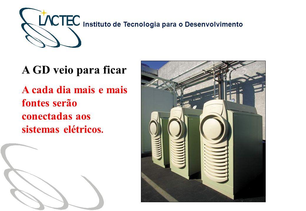 Instituto de Tecnologia para o Desenvolvimento A GD veio para ficar A cada dia mais e mais fontes serão conectadas aos sistemas elétricos.