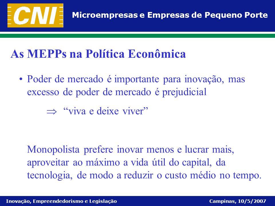 Microempresas e Empresas de Pequeno Porte Inovação, Empreendedorismo e Legislação Campinas, 10/5/2007 Poder de mercado é importante para inovação, mas