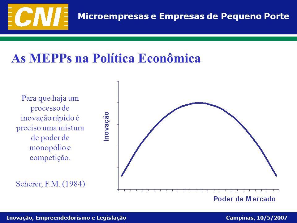 Microempresas e Empresas de Pequeno Porte Inovação, Empreendedorismo e Legislação Campinas, 10/5/2007 Scherer, F.M. (1984) As MEPPs na Política Econôm