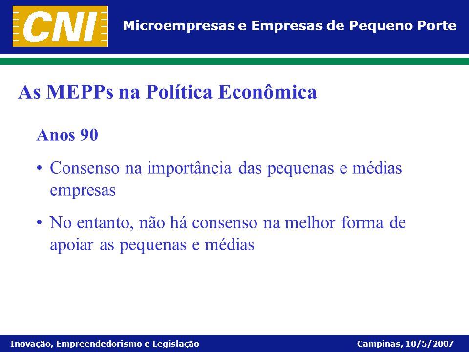 Microempresas e Empresas de Pequeno Porte Inovação, Empreendedorismo e Legislação Campinas, 10/5/2007 Anos 90 Consenso na importância das pequenas e m