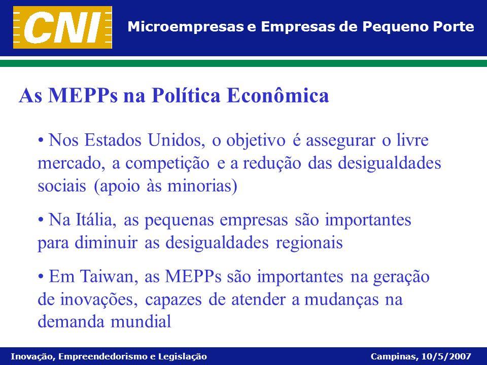 Microempresas e Empresas de Pequeno Porte Inovação, Empreendedorismo e Legislação Campinas, 10/5/2007 As MEPPs na Política Econômica Nos Estados Unido