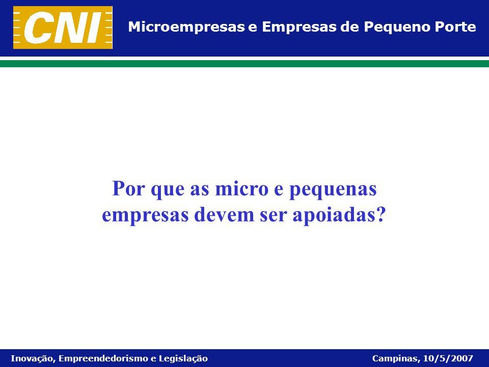 Microempresas e Empresas de Pequeno Porte Inovação, Empreendedorismo e Legislação Campinas, 10/5/2007 Importância das MEPPS Em 2004, de um total de 5,3 milhões de empresas, 99,4% eram micro ou pequenas.