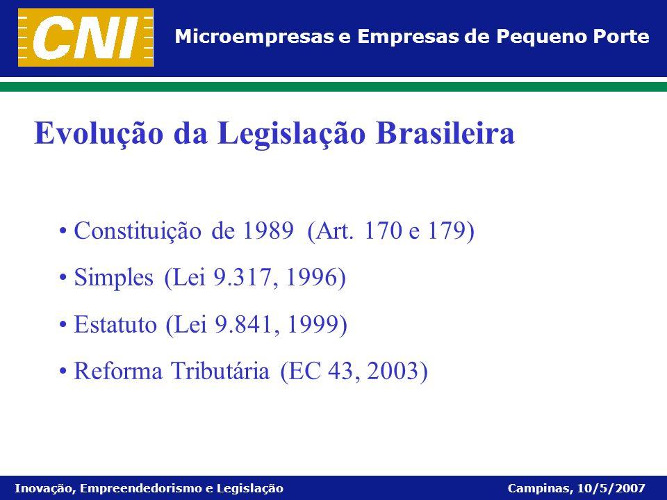 Microempresas e Empresas de Pequeno Porte Inovação, Empreendedorismo e Legislação Campinas, 10/5/2007 Evolução da Legislação Brasileira Constituição d