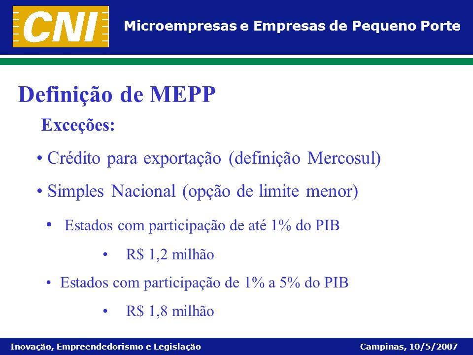 Microempresas e Empresas de Pequeno Porte Inovação, Empreendedorismo e Legislação Campinas, 10/5/2007 Exceções: Crédito para exportação (definição Mer