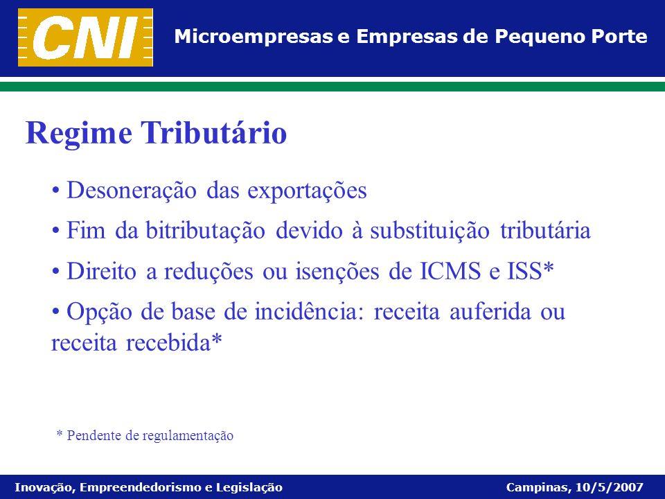Microempresas e Empresas de Pequeno Porte Inovação, Empreendedorismo e Legislação Campinas, 10/5/2007 Desoneração das exportações Fim da bitributação