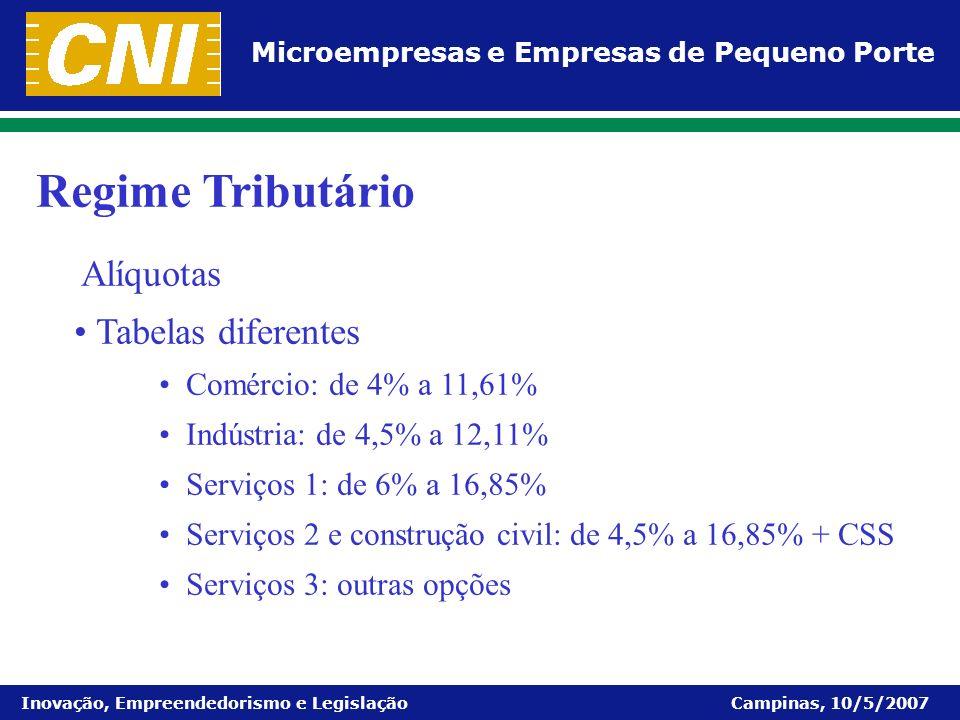 Microempresas e Empresas de Pequeno Porte Inovação, Empreendedorismo e Legislação Campinas, 10/5/2007 Alíquotas Tabelas diferentes Comércio: de 4% a 1