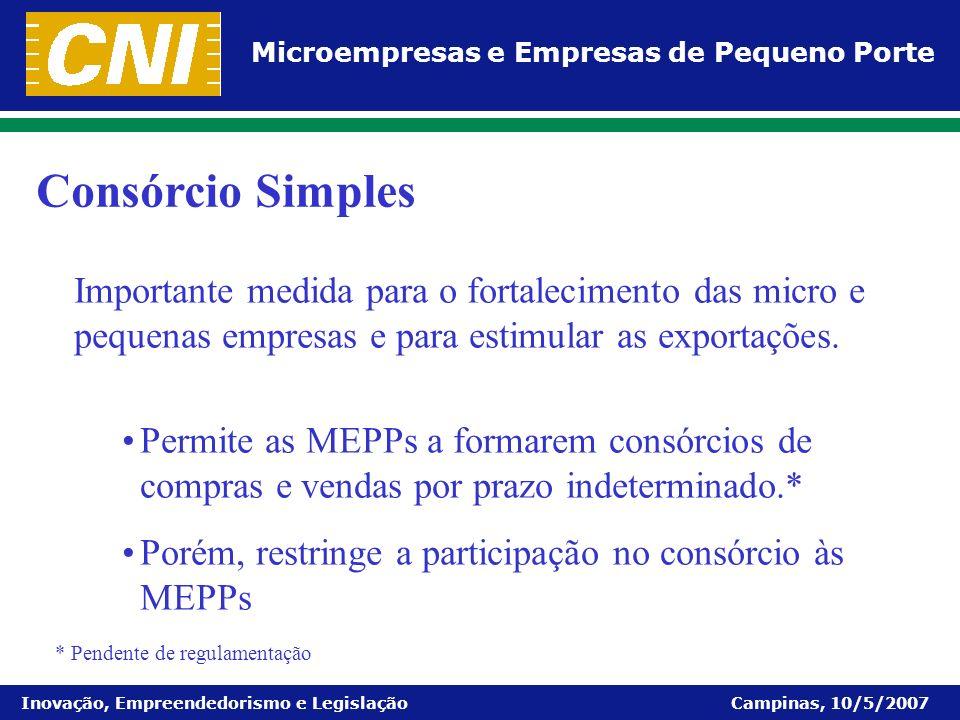 Microempresas e Empresas de Pequeno Porte Inovação, Empreendedorismo e Legislação Campinas, 10/5/2007 Importante medida para o fortalecimento das micr