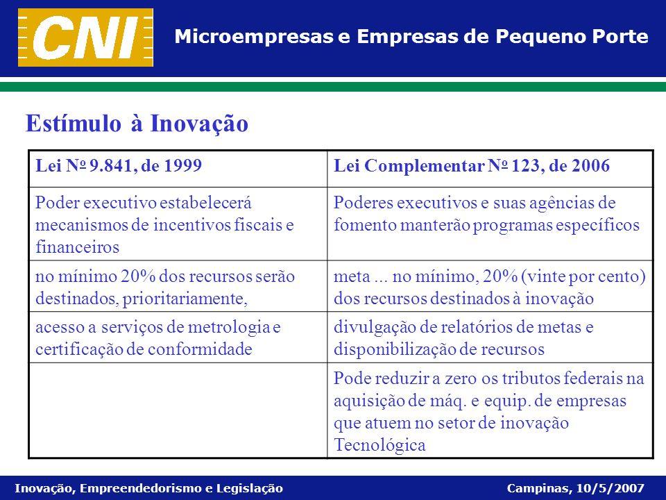 Microempresas e Empresas de Pequeno Porte Inovação, Empreendedorismo e Legislação Campinas, 10/5/2007 Estímulo à Inovação Lei N o 9.841, de 1999Lei Co
