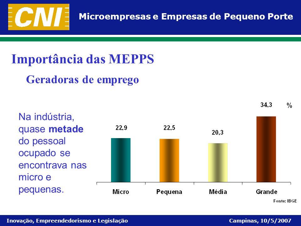 Microempresas e Empresas de Pequeno Porte Inovação, Empreendedorismo e Legislação Campinas, 10/5/2007 O novo estatuto ficou aquém da proposta original, mas avança com relação à legislação anterior.
