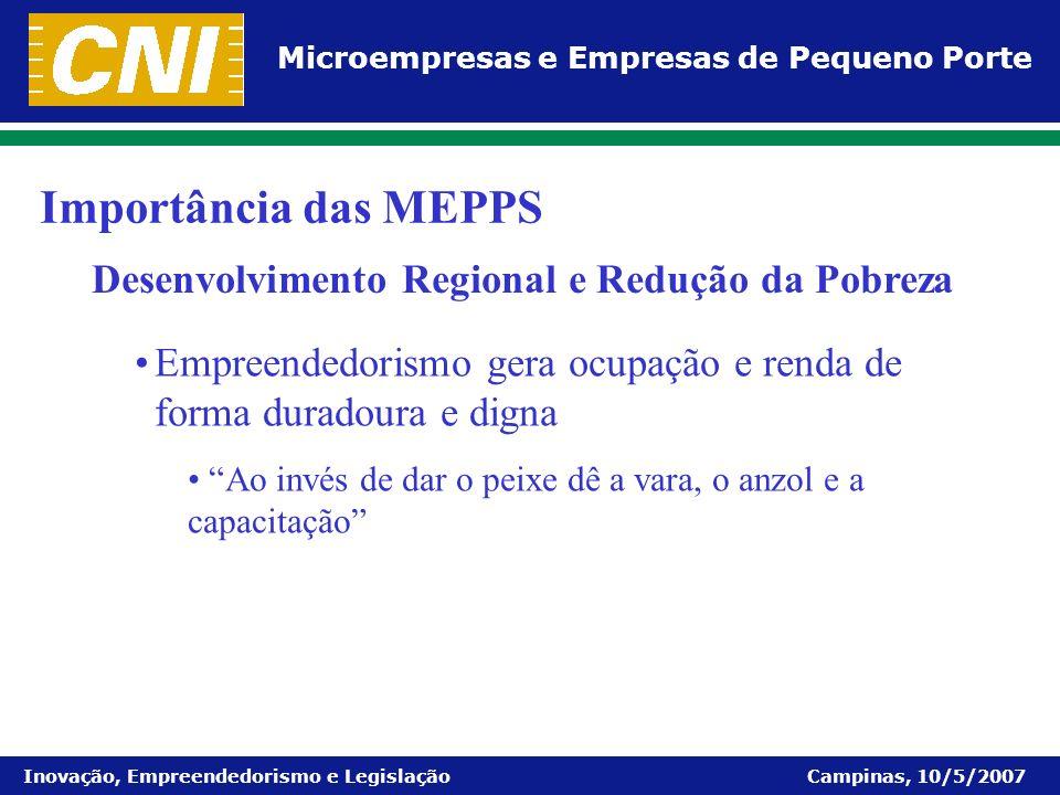 Microempresas e Empresas de Pequeno Porte Inovação, Empreendedorismo e Legislação Campinas, 10/5/2007 Competição estimula as grandes empresas a inovarem MEPPs têm estrutura mais flexível o que facilita às mudanças, ou seja, à inovação Estímulo à inovação e ao crescimento econômico Importância das MEPPS