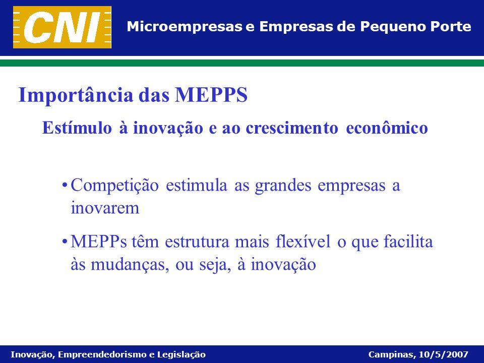 Microempresas e Empresas de Pequeno Porte Inovação, Empreendedorismo e Legislação Campinas, 10/5/2007 Novo Estatuto (Lei Geral) Regulamentação do parágrafo único do art.