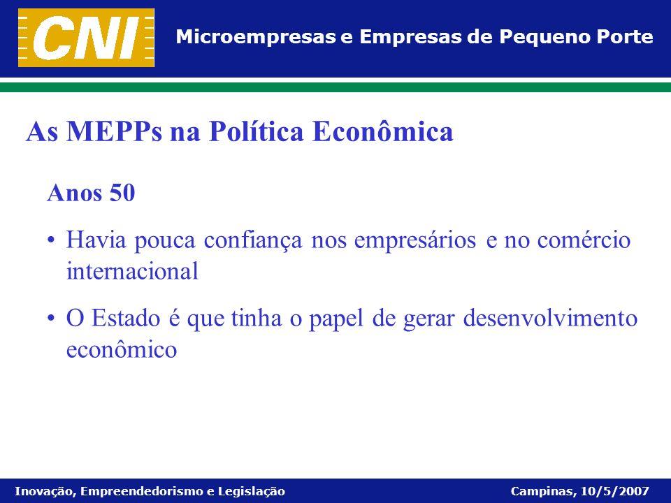 Microempresas e Empresas de Pequeno Porte Inovação, Empreendedorismo e Legislação Campinas, 10/5/2007 As micro e pequenas empresas respondem por menos de 15% do PIB industrial.