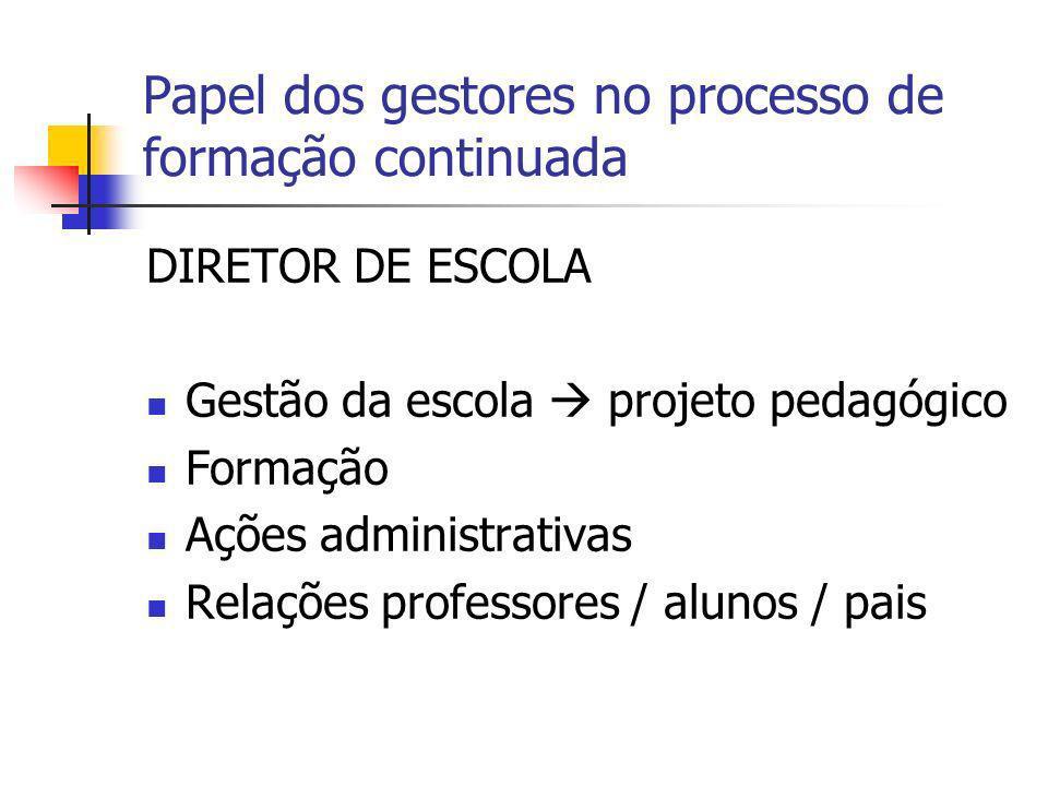 Papel dos gestores no processo de formação continuada DIRETOR DE ESCOLA Gestão da escola projeto pedagógico Formação Ações administrativas Relações pr