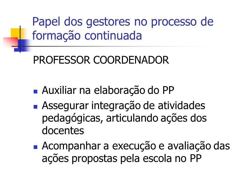 Papel dos gestores no processo de formação continuada PROFESSOR COORDENADOR Auxiliar na elaboração do PP Assegurar integração de atividades pedagógica