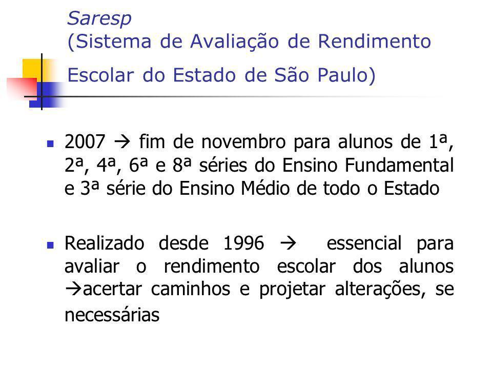 Saresp (Sistema de Avaliação de Rendimento Escolar do Estado de São Paulo) 2007 fim de novembro para alunos de 1ª, 2ª, 4ª, 6ª e 8ª séries do Ensino Fu