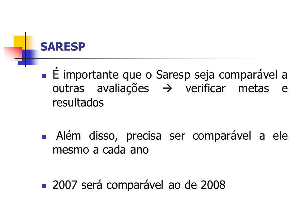 SARESP É importante que o Saresp seja comparável a outras avaliações verificar metas e resultados Além disso, precisa ser comparável a ele mesmo a cad