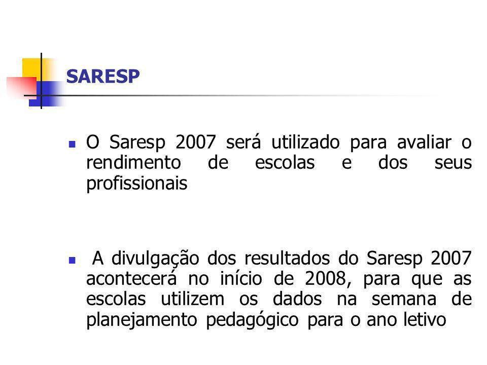 SARESP O Saresp 2007 será utilizado para avaliar o rendimento de escolas e dos seus profissionais A divulgação dos resultados do Saresp 2007 acontecer