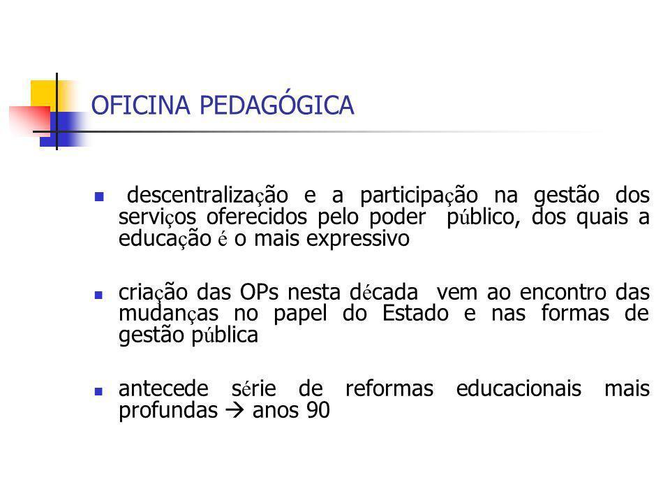 Papel dos gestores no processo de formação continuada DIRETOR DE ESCOLA Gestão da escola projeto pedagógico Formação Ações administrativas Relações professores / alunos / pais