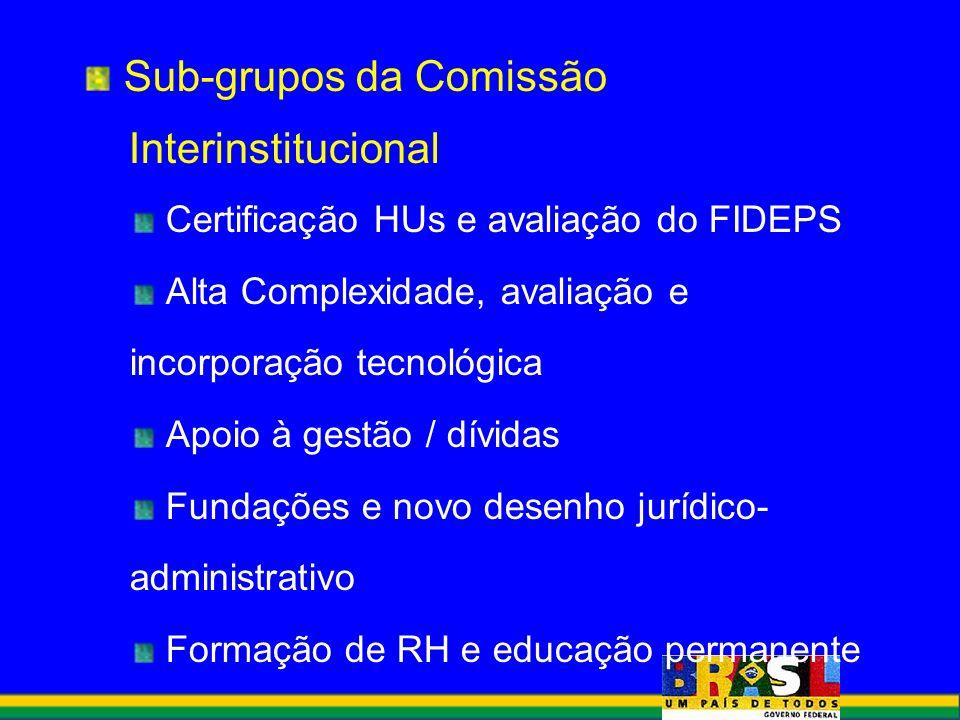 Sub-grupos da Comissão Interinstitucional Certificação HUs e avaliação do FIDEPS Alta Complexidade, avaliação e incorporação tecnológica Apoio à gestã
