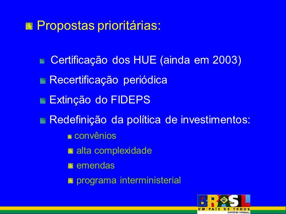 Propostas prioritárias: Certificação dos HUE (ainda em 2003) Recertificação periódica Extinção do FIDEPS Redefinição da política de investimentos: con