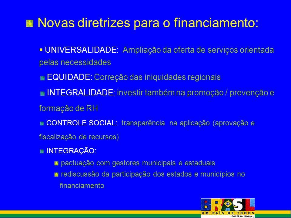 Novas diretrizes para o financiamento: UNIVERSALIDADE: Ampliação da oferta de serviços orientada pelas necessidades EQUIDADE: Correção das iniquidades