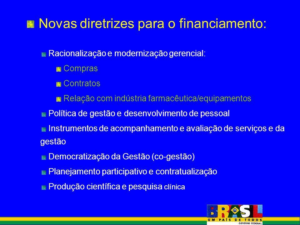 Novas diretrizes para o financiamento: Racionalização e modernização gerencial: Compras Contratos Relação com indústria farmacêutica/equipamentos Polí