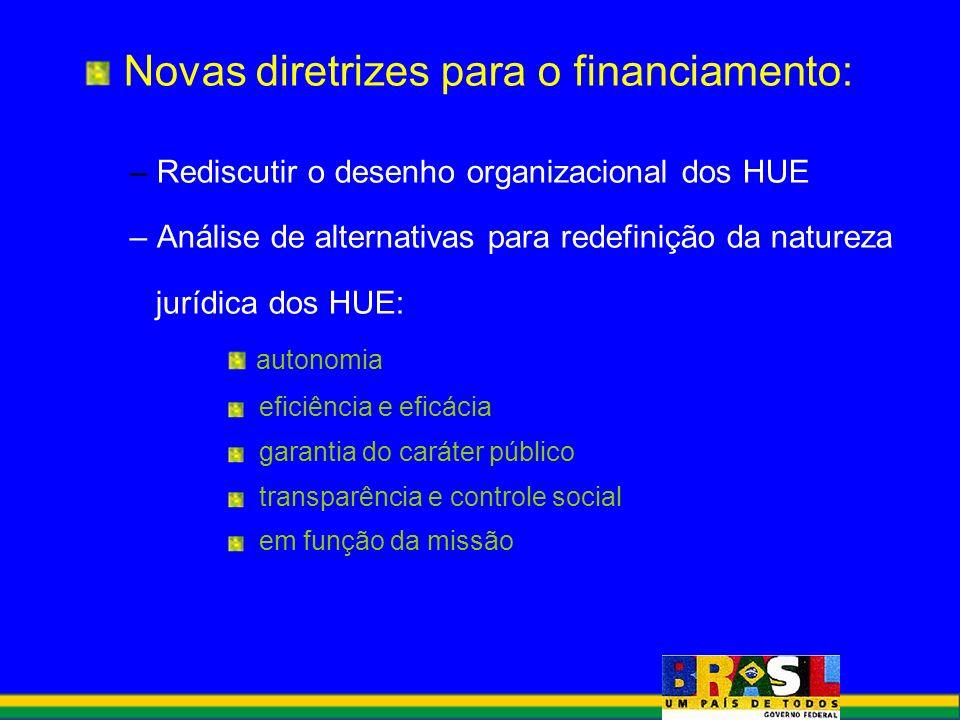 Novas diretrizes para o financiamento: – Rediscutir o desenho organizacional dos HUE – Análise de alternativas para redefinição da natureza jurídica d