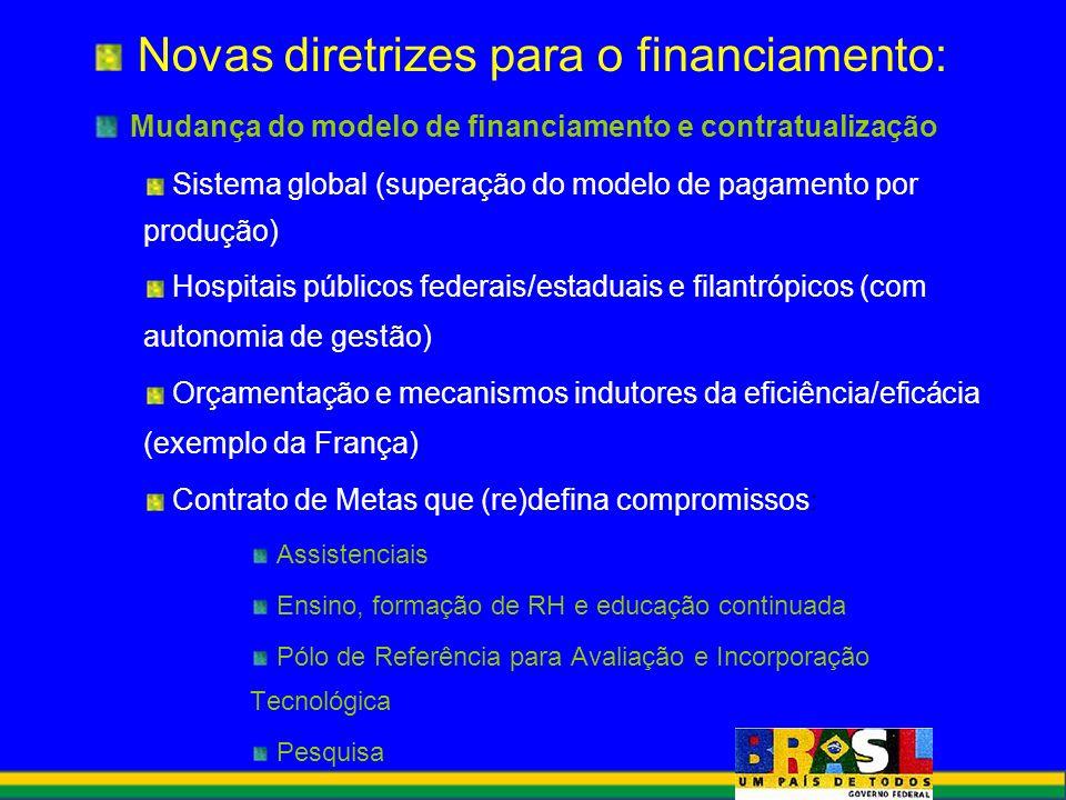 Novas diretrizes para o financiamento: Mudança do modelo de financiamento e contratualização Sistema global (superação do modelo de pagamento por prod